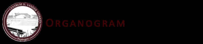 organogram2